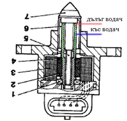 стъпков мотор